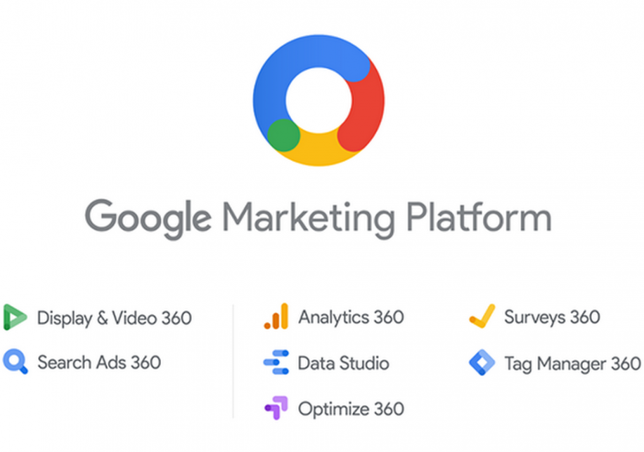 google marketing platform - b2b digital marketing